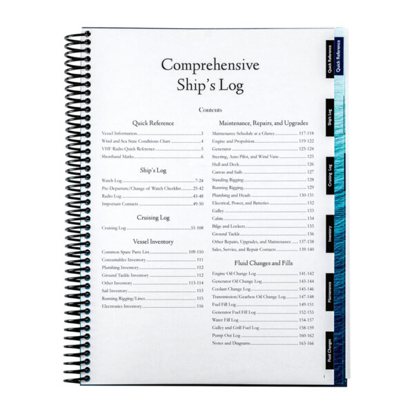 Comprehensive Ship's Log Table of Contents